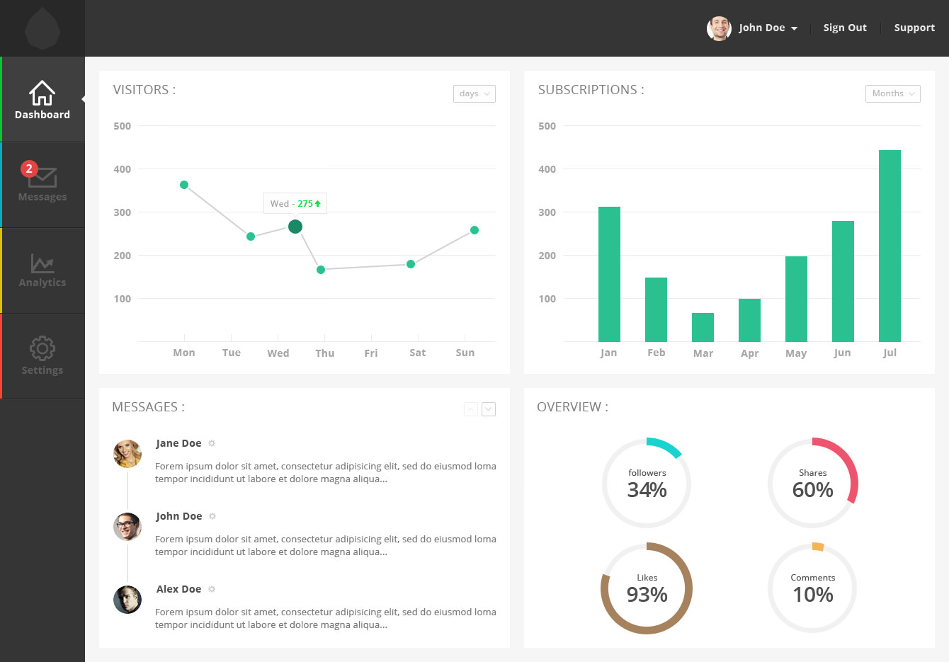 Dashboard_Design_Final_Result