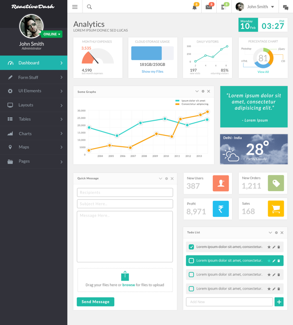 Reactive dashboard UI kit