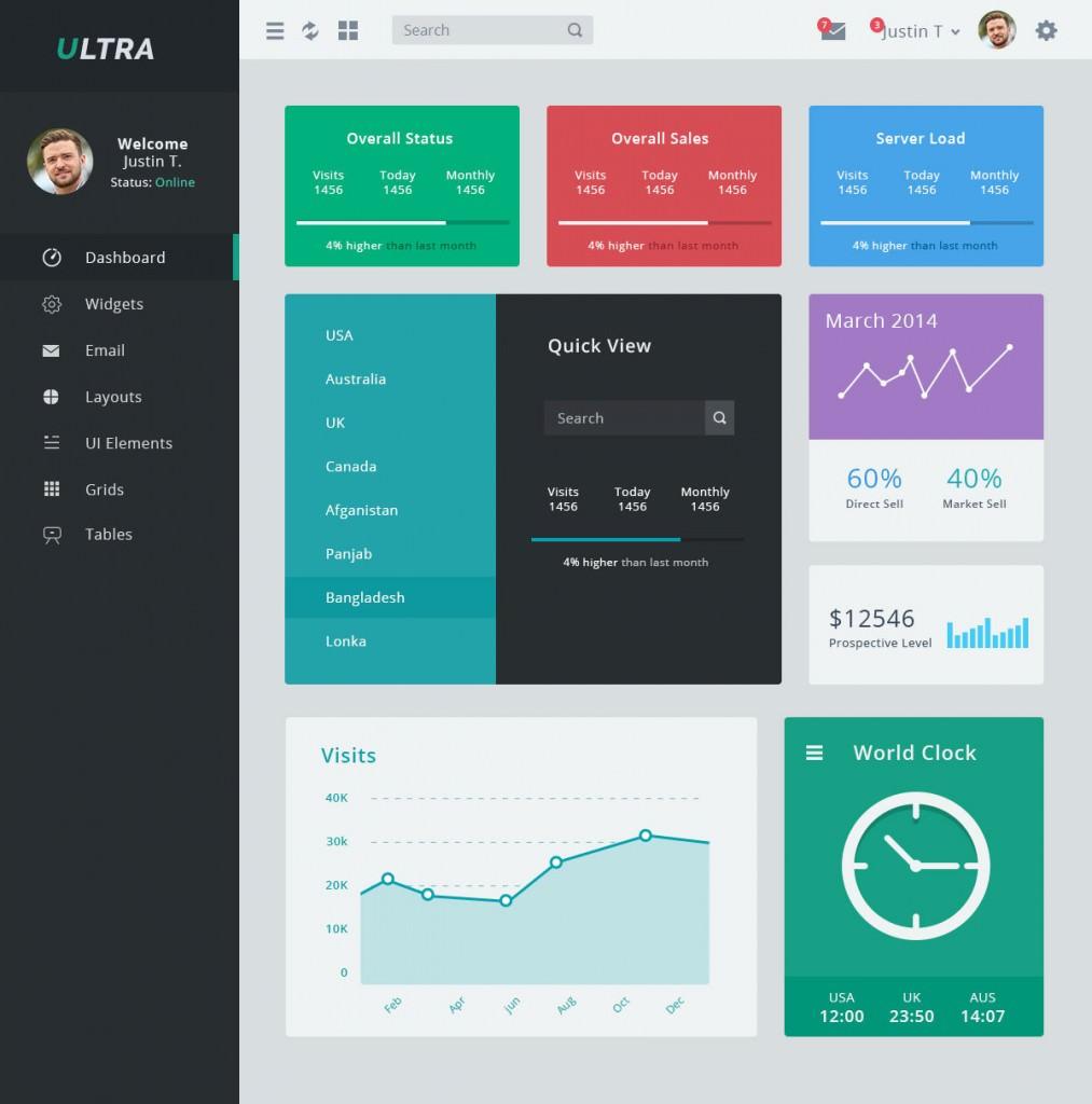 Ultra UI free admin UI