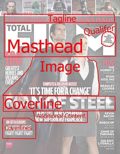 magazine-cover-design-elements