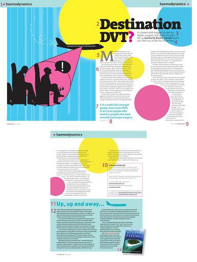 magazine design elelemts