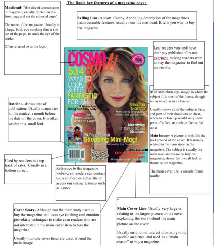 magazine-layout design elements