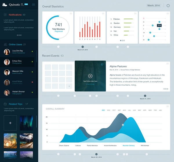 adventure_company_dashboard_psd