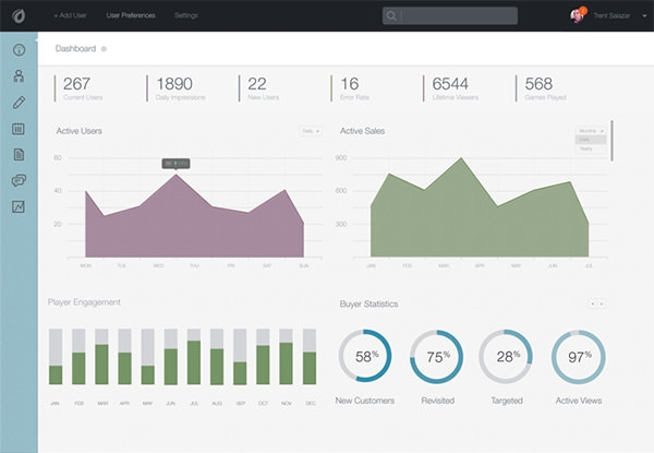 free-web-analytics-dashboard