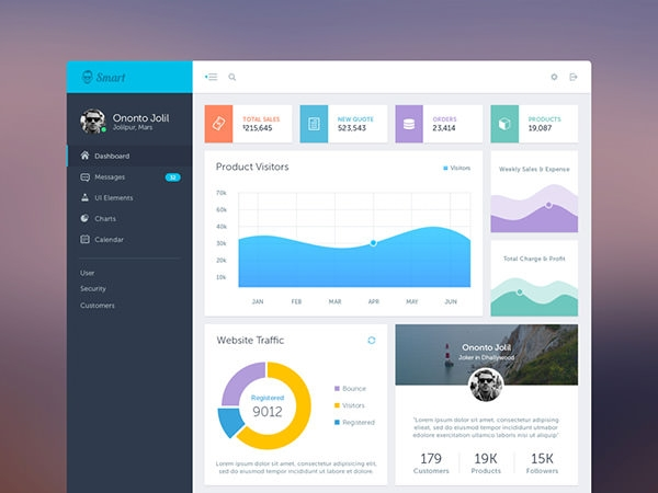 smart dashboard design