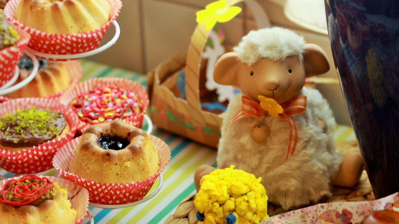 Easter Cake Holiday Wallpaper