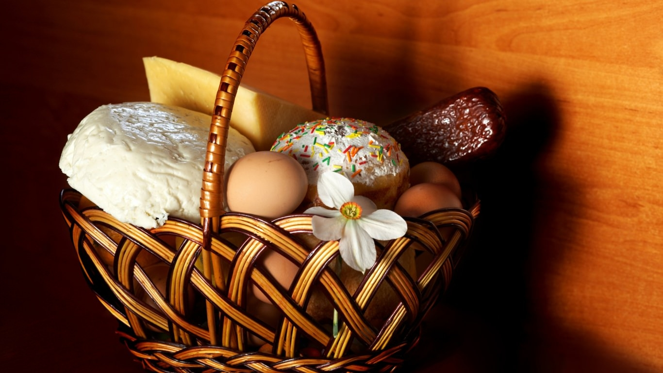 Easter Basket With Goodies Wallpaper
