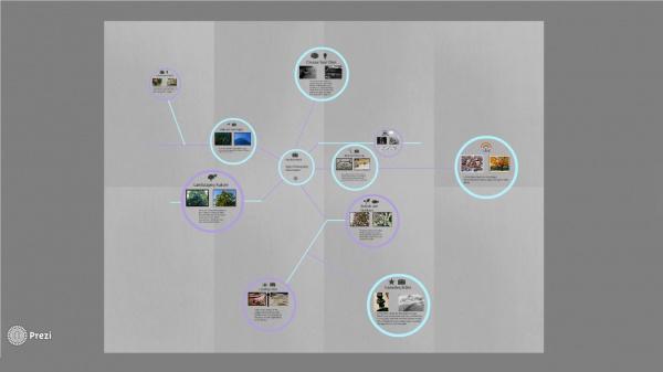 Digital Photography Presentation