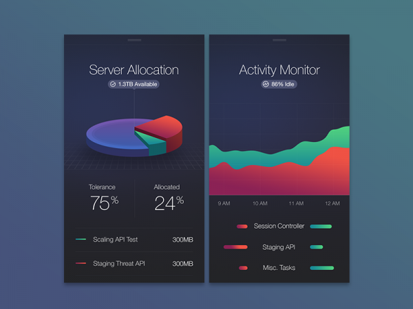 Server iOS Screens Mockups