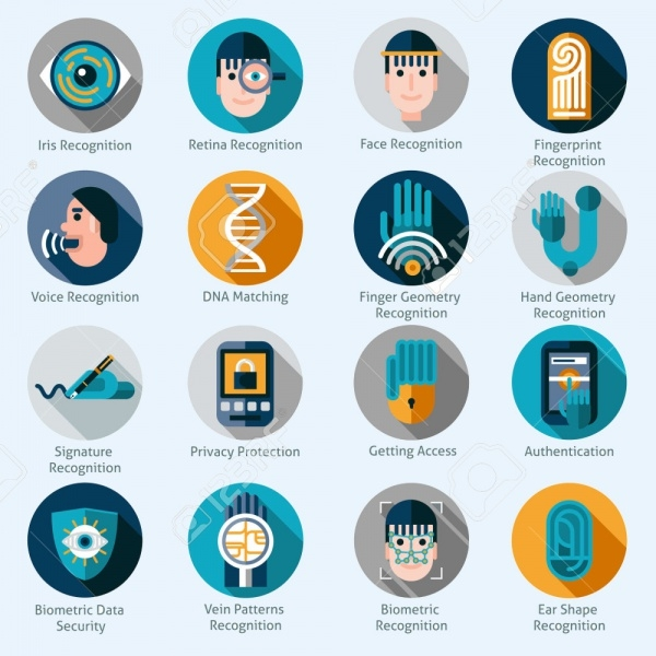 Biometric Authentication Icons Set