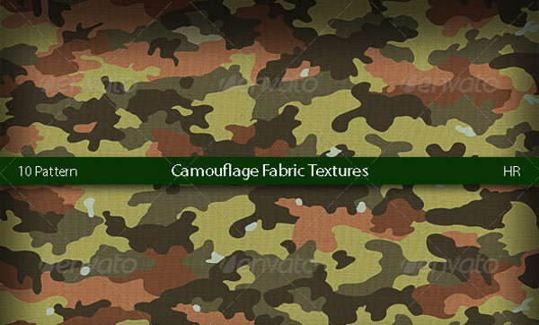 High Resolution Camouflage Texture