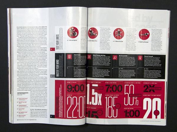 Men's Health Full Project Magazine Design