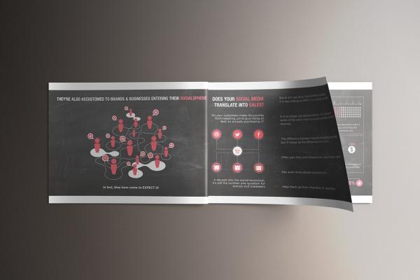 Performance Marketing Presentation