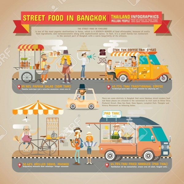 Street Food Banner in Bangkok
