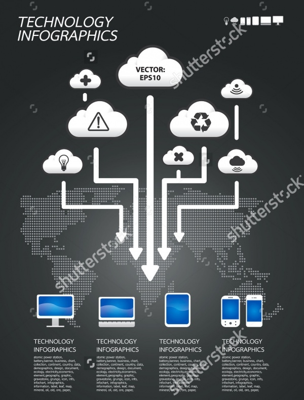 Technology Devices Infographic Vector