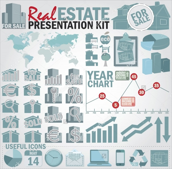 Real Estate Sales Presentation Kit