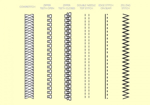 Zippers & Stitching Design Brushes