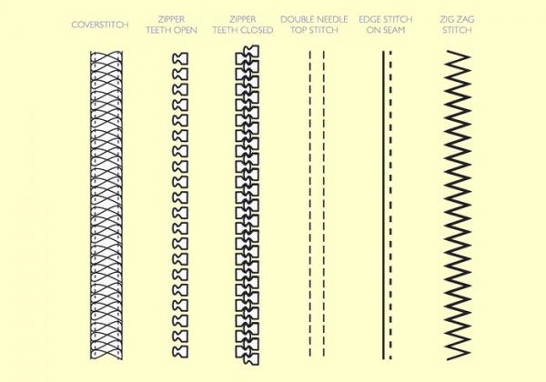 Illustrator zipper brush free download