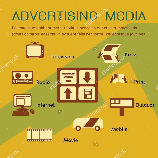 Media Marketing Advertising
