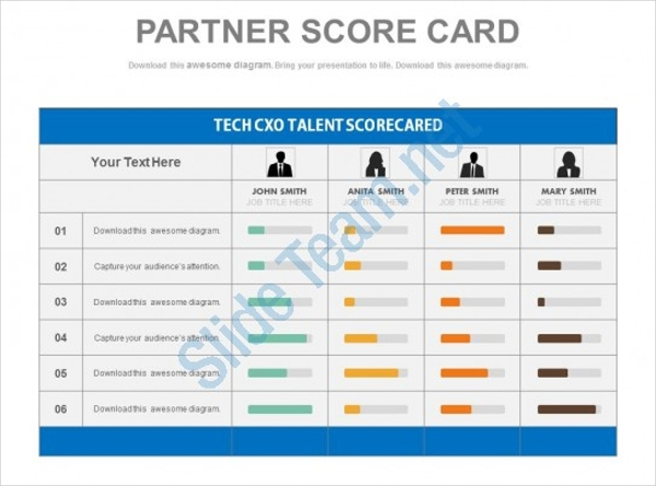 Sales Force Score Card Powerpoint Template
