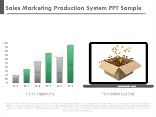 sales marketing production system ppt sample
