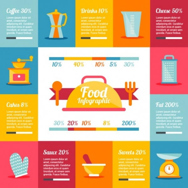 Free Food Infographic Template