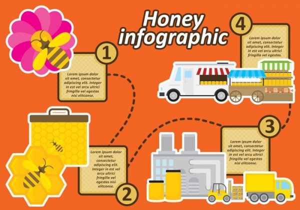 Free Honey Infographic Template
