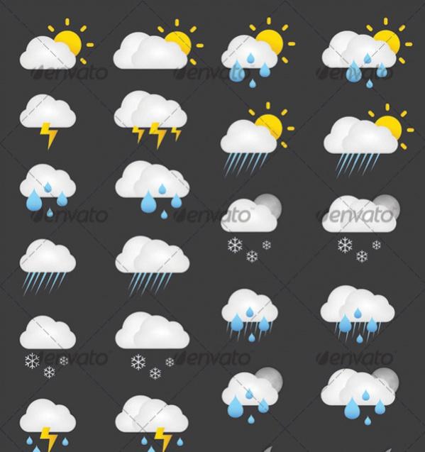 Weather Desktop Icons
