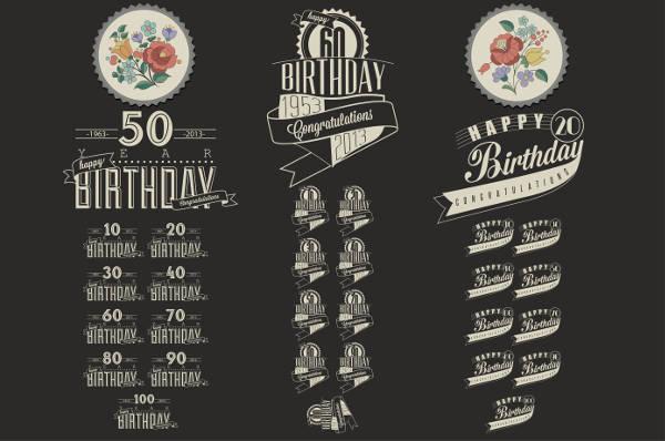 Birthday Anniversary Greetings