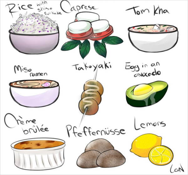 Favourite Food Drawing