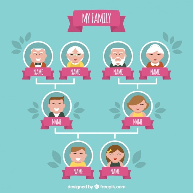 Smiling Family Tree
