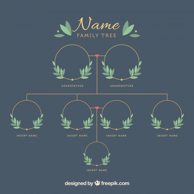 Simple and Minimal Family Tree