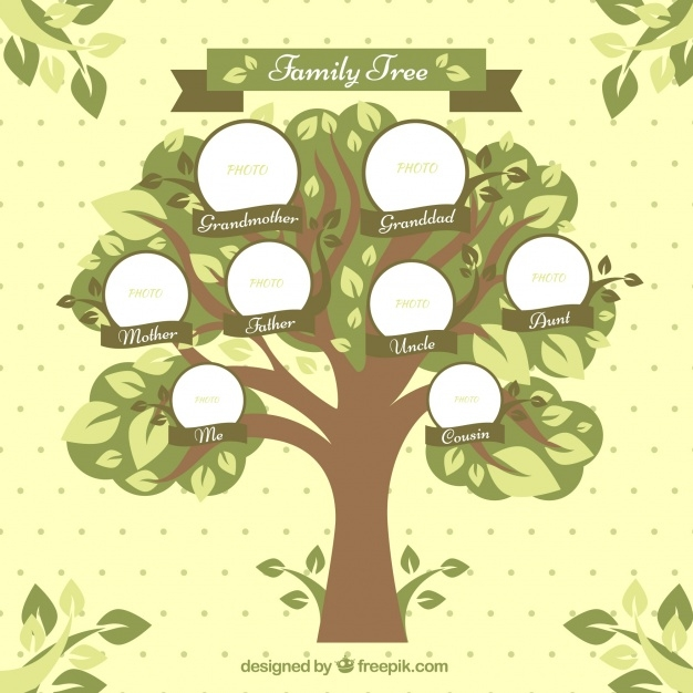 Flowing and Dynamic Family Tree