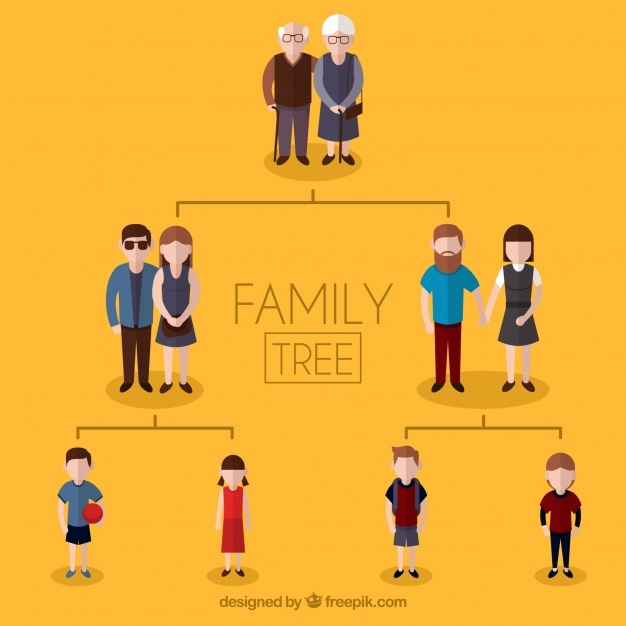 Icon Family Tree