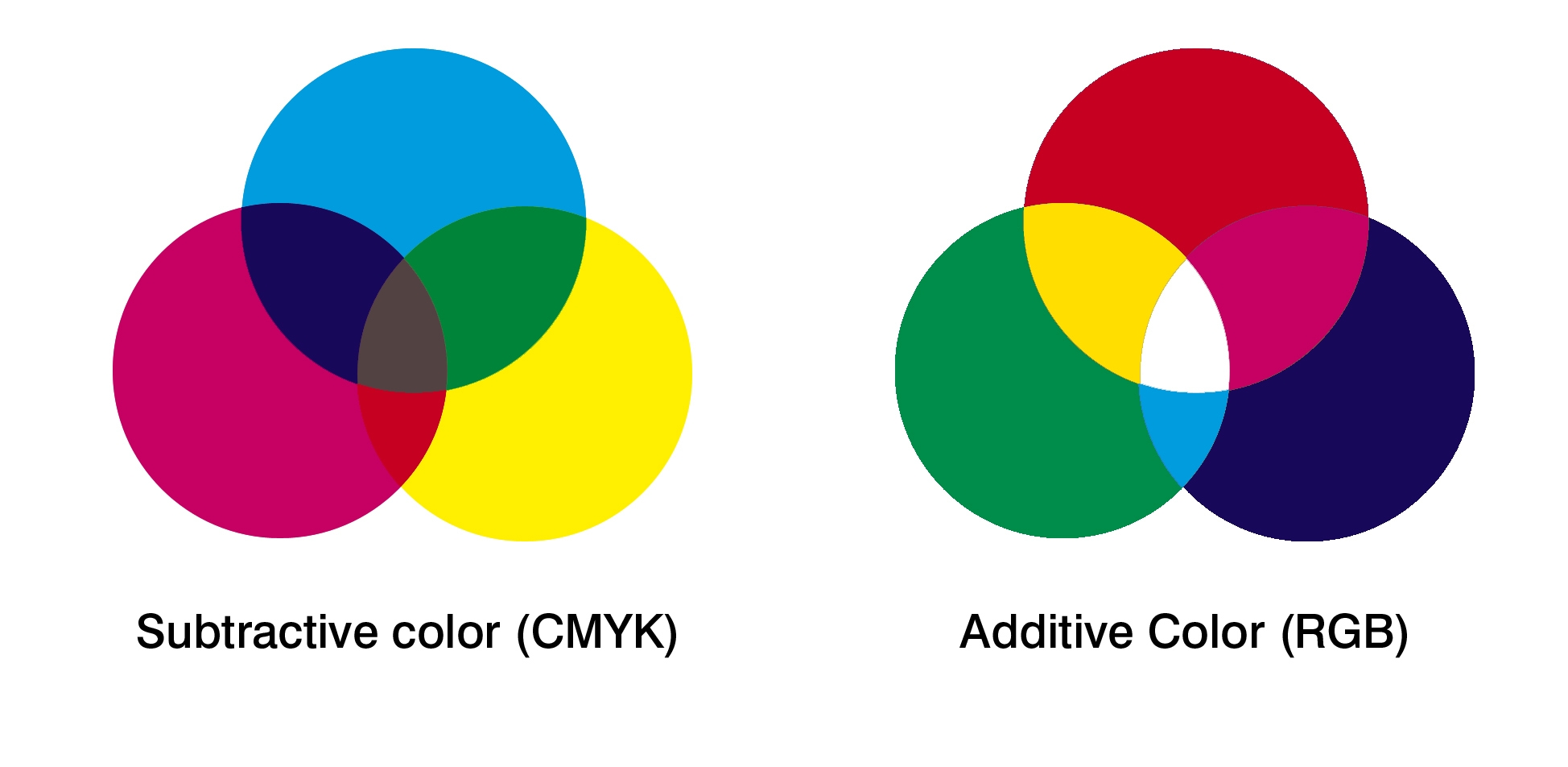 5 color design tools to color your brand