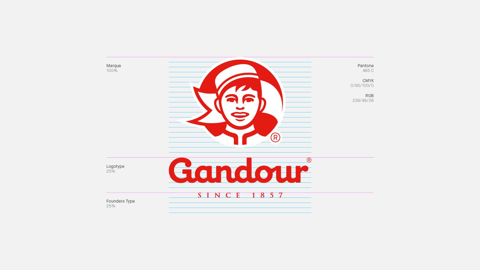 Gandour Brand Guide