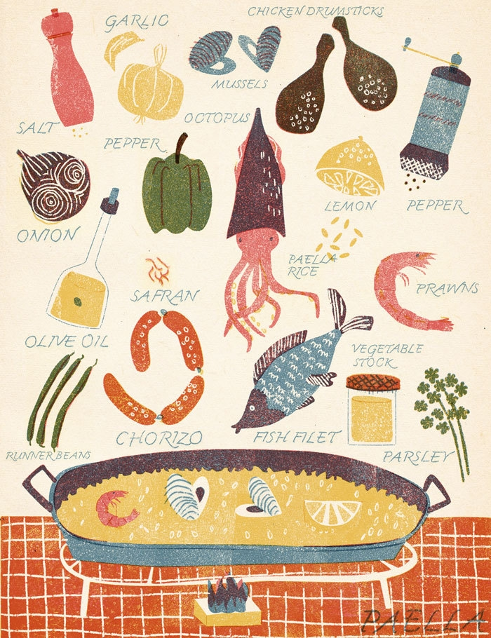 Paella and its Ingredients